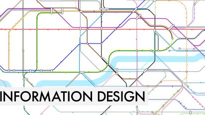 London Transit Map Design (Version1)