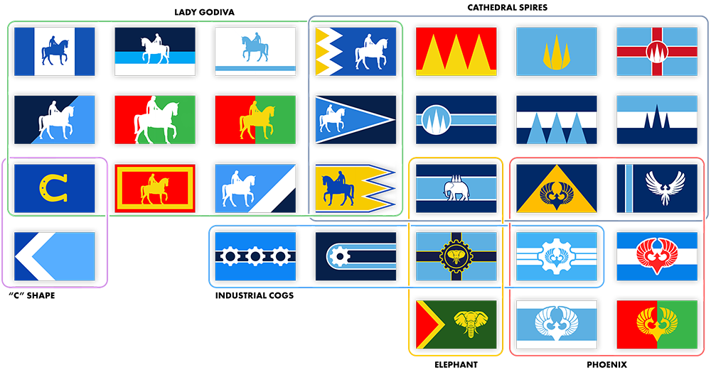 FlagConcepts.png